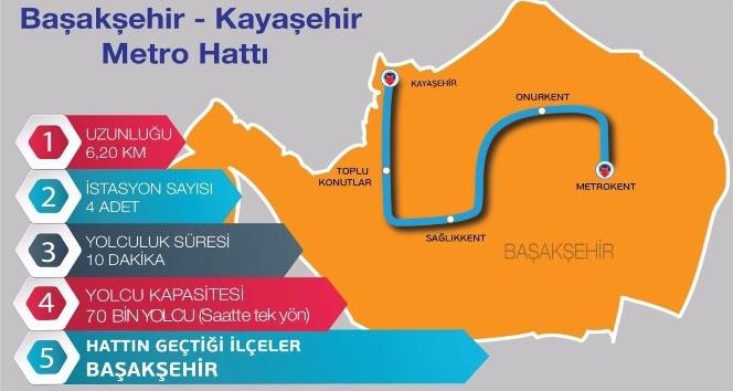 Başkan Topbaş'tan 5 yeni metro hattı müjdesi
