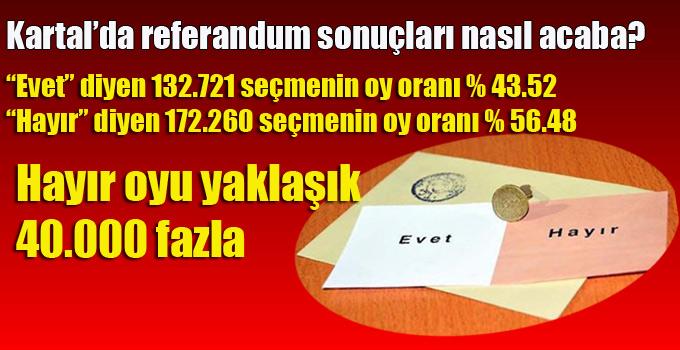 Kartal'da referandum sonuçları nasıl acaba?