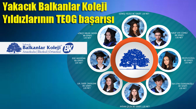 Yakacık Balkanlar Koleji Yıldızlarının TEOG başarısı
