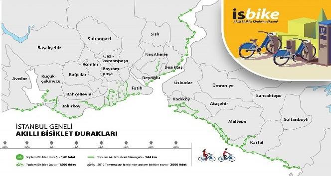 İBB'den Hem ulaşım hem spor için İstanbul'a bisiklet ağı!