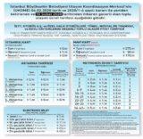 SONRASI (İHA/İSTANBUL-İHA) İstanbul Büyükşehir Belediyesi (İBB)'nin ulaşıma aldığı yüzde 35 oranındaki zammın metrobüs durakları arasında farklı uygulandığı ortaya çıktı. Daha önce 1-3 durak arası sabit 1.95 TL olan ücret tarifesi yeni zamla birlikte birinci durakta 2,5 TL, ikinci durakta 3 TL, üçüncü durakta 3.5 TL olarak uygulanmaya başlandı. Böylece 1-3 durak arasında zam oranı yüzde 79 olarak ölçüldü.